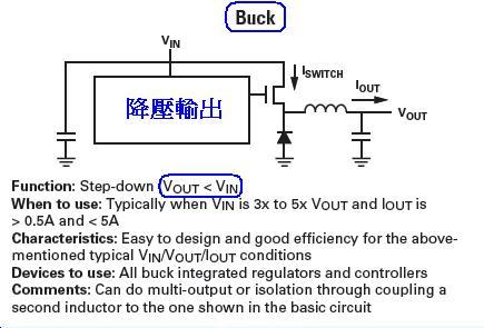 射频电感是高频电子设备的基本组成元器件之一,可以作为阻抗匹配应用