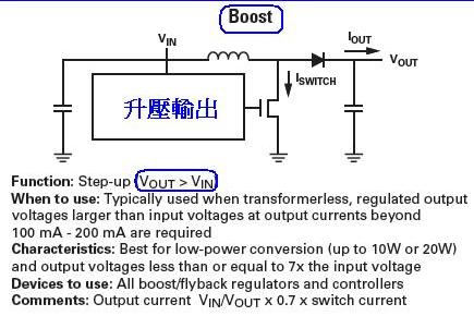 电感是滤波电路和功率放大电路中最核心的器件.